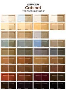 rust oleum cabinet transformations color swatches both regular like we did it and with the