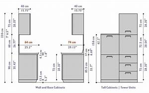 Magnet kitchen wall cabinets sizes for Magnet kitchen wall cabinets sizes
