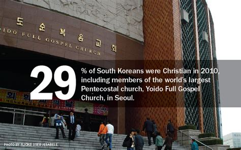 facts  christianity  south korea pew research