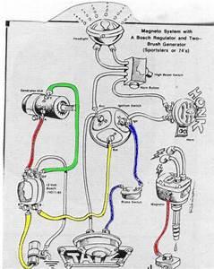 Slick Mag O Wiring Schematic