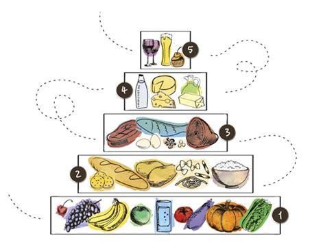 nuova piramide alimentare italiana piramide alimentare nuova terra