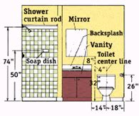 Kitchen Fixtures Standard Dimensions by Typical Standard Dimensions For Bathroom Fixtures