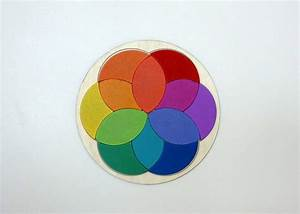 Math Photo  Colorful Venn  U00ab Mr Honner