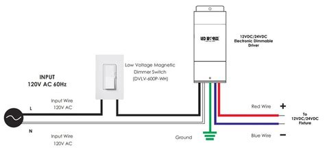 Low Voltage Landscape Wiring Specification by Lutron Dvlv 600p Magnetic Dimmable Switch Hueda Led