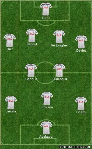 Stambouli Starts: Predicted Tottenham Starting XI To Take ...