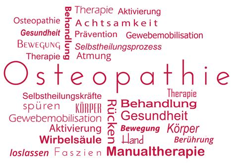 Sitemap  Praxis Für Osteopathie