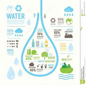 Infographic Water Eco Annual Report Template Design   Concept  Stock Illustration