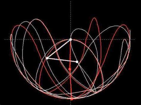 Double Pendulum Youtube