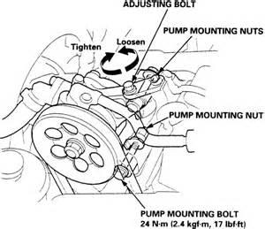 repair guides steering power steering autozone com