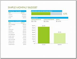 Monthly budget template with percentage for Percentage budget template