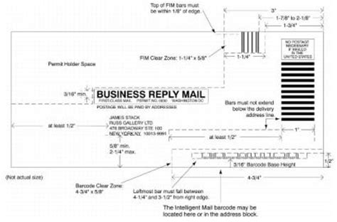Usps Business Reply Mail Template by 505 Return Services Postal Explorer
