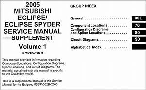 2005 Mitsubishi Eclipse  U0026 Spyder Wiring Diagram Manual