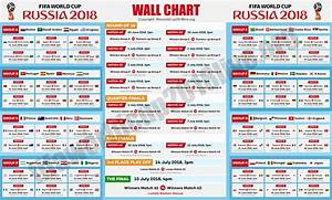 Fifa World Cup 2018 Fixtures Time  Schedule And Information