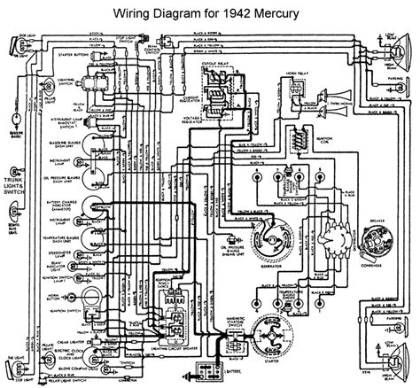 Commercial Wiring Diagram by Flathead Electrical Wiring Diagrams