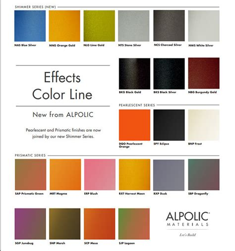 building product effects color chart bfa arcat