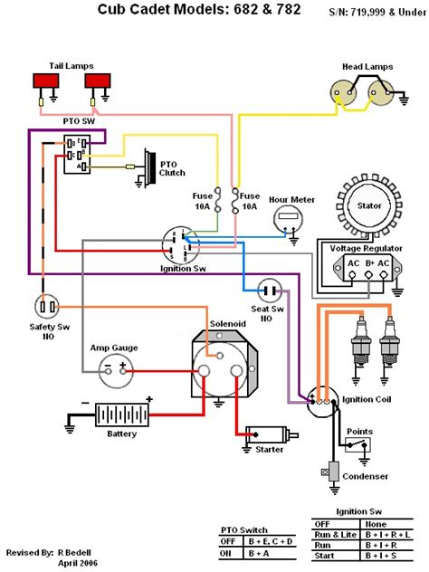 Cub Cadet 782 Schematic by 782 Repower Kt17 To M18 Wiring Help Needed Cub Cadet