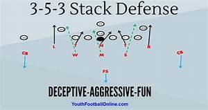 3-5-3 Stack Defense Football Playbook