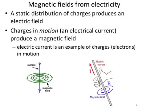 lecture  electromagnetism