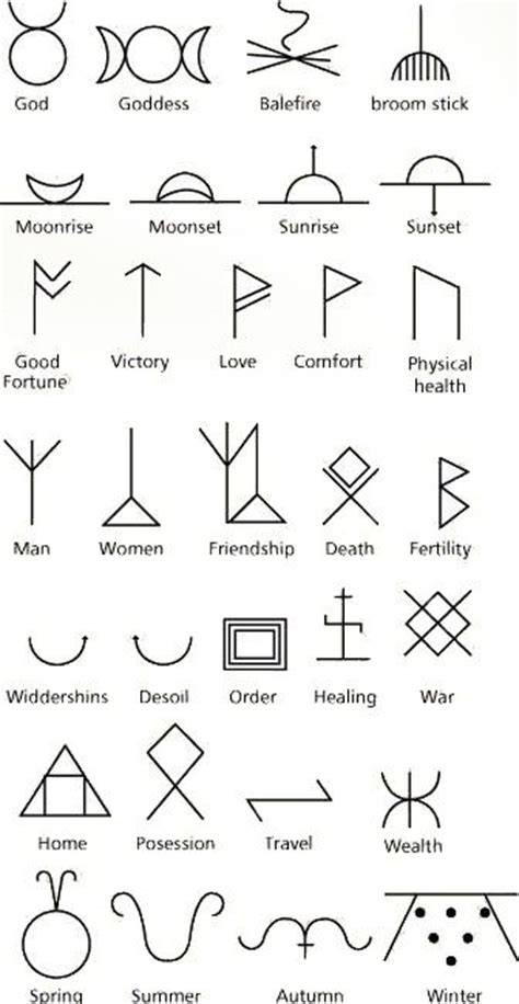 25+ Best Ideas About Ancient Symbols On Pinterest  Glyphs. Dish Network Satellite Setup. Where Do Electricians Work Mba Houston Texas. Instant Payday Loan Online Xjr 100 For Sale. Best Free Finance Software Speed Tes Internet. Local Channels Dish Network. Italian Restaurants Madison Nj. Ethical Dilemmas In Social Work. Colorado Opportunity Fund Federal Va Benefits