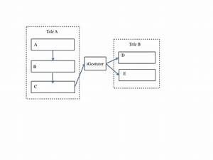 Tikz Pgf - Drawing A Data Flow Diagram In Latex - Tex