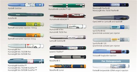 Humulin Insulin Pens || Blog.manicurex.ru