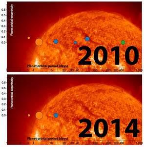 Two Habitable 'Goldilocks Planets' Orbiting Gliese 581 Do ...
