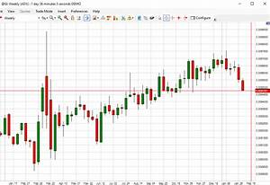 Japanese Yen Futures Contact Specifications Cannon Trading