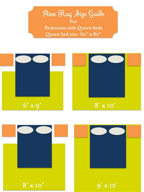 Area Rug Size by Area Rug Size Guide For Bedrooms