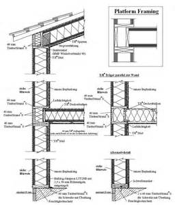 tji floor joist details tji joist details pictures to pin on pinsdaddy