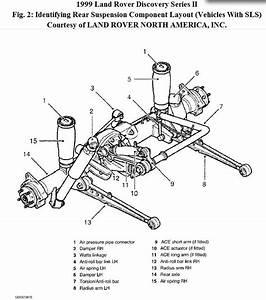 K U00e9ptal U00e1lat A K U00f6vetkez U0151re   U201eland Rover Discovery 2 Suspension U201d