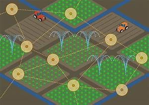 How Internet Of Things  Iot  Benefits Agriculture