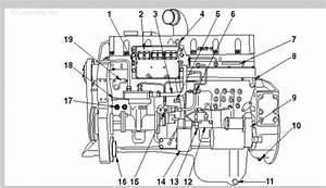 Volvo D13 Oil Pressure Sensor Location