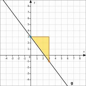 Steigung Einer Quadratischen Funktion Berechnen : steigung linearer funktionen ~ Themetempest.com Abrechnung
