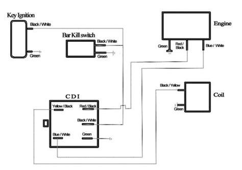 Lifan Pit Bike Wiring Diagram by Pit Bike Wiring Diagram Kick Start Hobbiesxstyle
