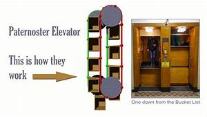 Paternoster Elevators, this is how they work - YouTube  Paternoster
