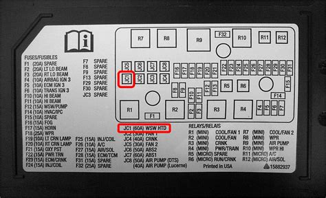 Fuse Box On Peugeot 206 by Peugeot Boxer 3 Wiring Diagram Wiring Library