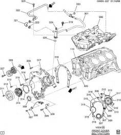 similiar 2002 grand am engine diagram keywords 2002 pontiac grand am 3 4l engine diagram wiring engine diagram