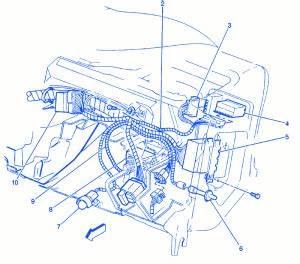 1996 Freightliner Headlight Dimmer Switch Wiring Diagram : chevrolet blazer 1996 outside on the dash panel electrical ~ A.2002-acura-tl-radio.info Haus und Dekorationen