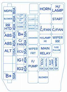 Hyundai Santa 2002 Engine Fuse Box  Block Circuit Breaker