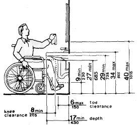 ada sink base requirements may 2011 abadi access