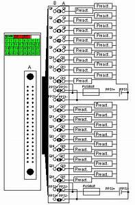 Bmxddo3202k - Discrete Output Module M340