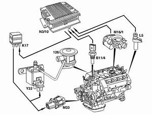 A 1997 E320 Six Cylinder Straight Six  I Have 3 Diagnostic Codes Showing  Po410 Secondary Air