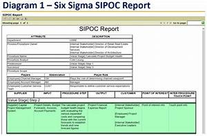 Using Both Six Sigma And Business Architecture