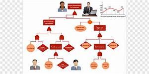 Flowchart Workflow Process Flow Diagram Template