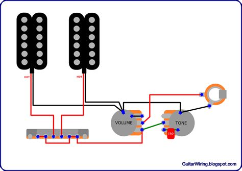 The Guitar Wiring Blog Diagrams Tips April