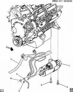 2005 Pontiac Aztek Starter Motor Mounting