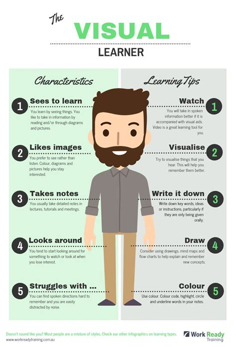 work ready training whats  learning style visual
