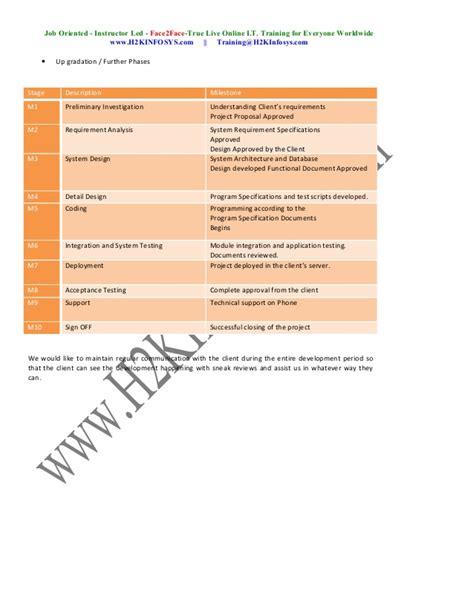 mobile application testing description resume updated