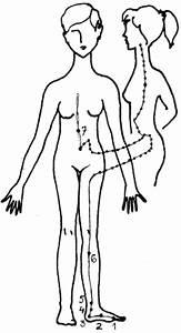 Боль в коленном суставе мкб 10