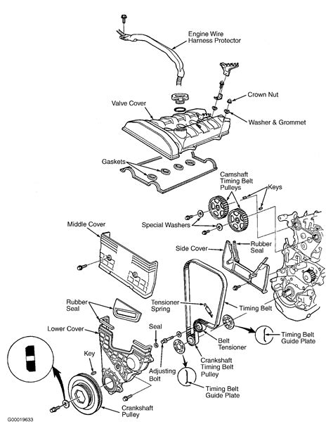 1988 honda prelude timing belt diagram imageresizertool